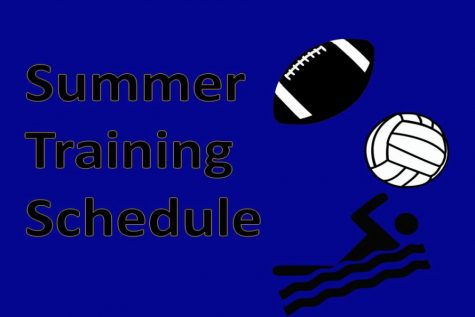 Summer practices have been scheduled for fall athletes