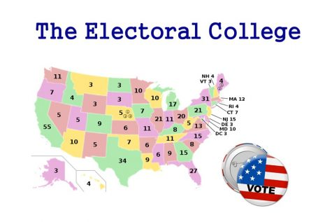 Popular vote doesn't pick president, Electoral College does