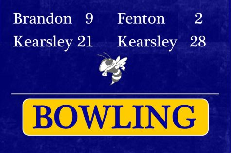 Boys bowling remains undefeated
