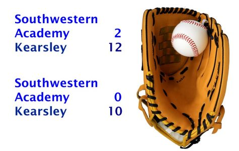 Baseball team wins two behind combined no-hitter