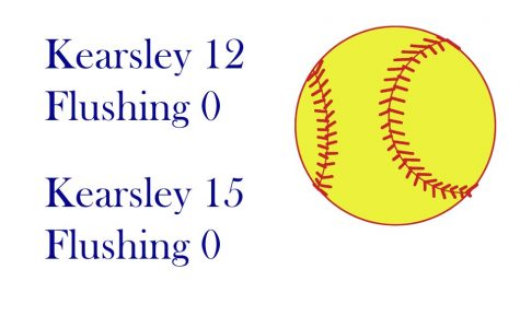Softball sweeps the Raiders