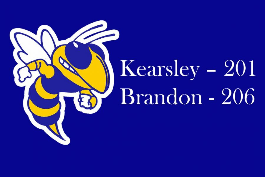 The golf team shot a 201 to Brandons 206 at Pine Knob Golf Course on Tuesday, April 23.