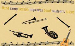 Band camp will sharpen skills